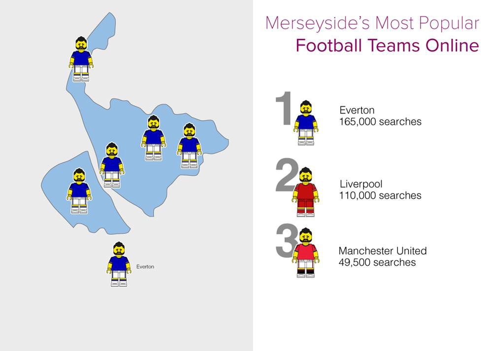 Do British football fans support their local team? - Box To